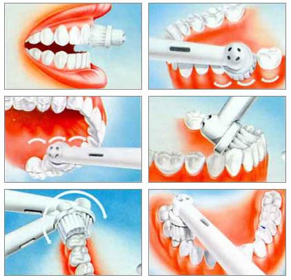 стоматология Новый Уренгой Юнидент 6